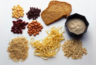 Karbonhidratların Gereksinimi